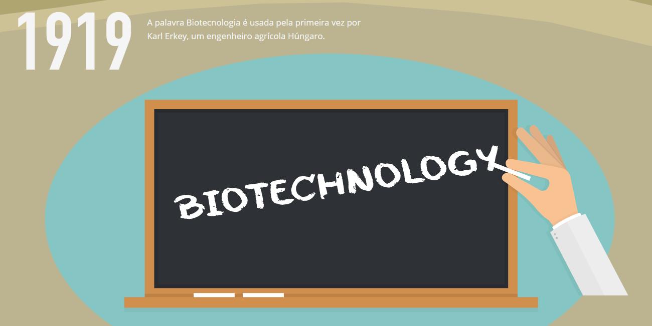 HistoryBiotechPT1919-Biotecnologia