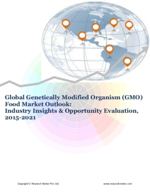 genetically-modified-organism-gmo-market-size-demand-global-opportunity-analysis-outlook-2021-1-638